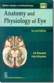 Anatomy & Physiology Of Eye