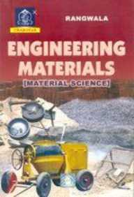 Engineering Materials [Material Science]